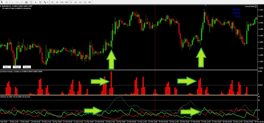 Basic binary options trading strategy structure example