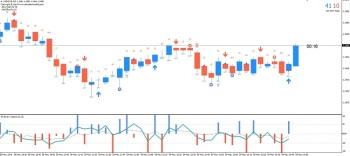 Opciones binarias divisas forex