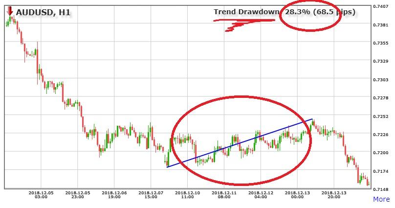 Revisión de opciones binarias de comercio de tendencias etf